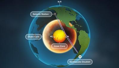Геологи подтвердили супервращение внутреннего ядра Земли